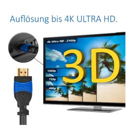 HDMI tilslutningskabel, Sort